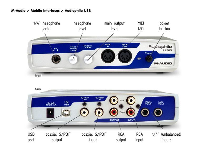 M-Audio Audiophile USB Midi